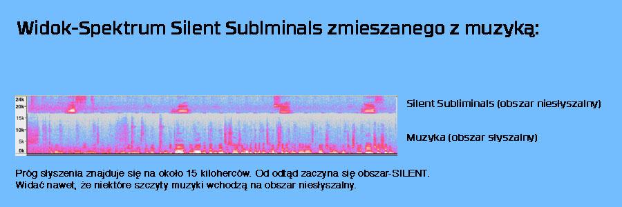 widok-spectrum